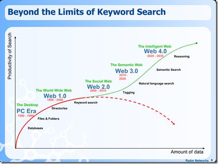 keyword-search-slide-big