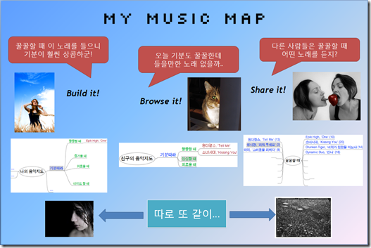 My_Music_Map